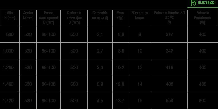 Especificaciones radiador Lider