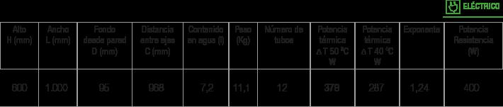Especificaciones Radiador Lungo