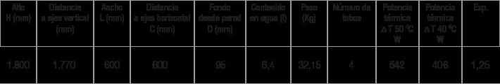 Especificaciones Radiador Marcelo Espejo
