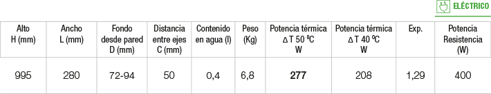Especificaciones radiador Ovalo