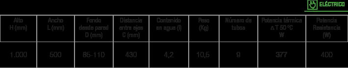 Especificaciones Radiador Tron