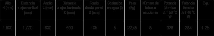 Especificaciones Radiador Tubon Espejo
