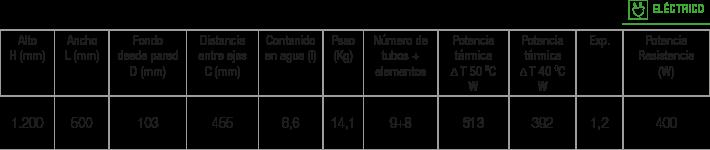 Especificaciones radiador Zeta Combi