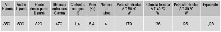 especificaciones radiador zeta series galata